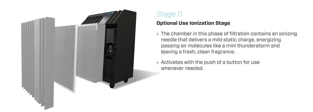 Filtration Stage 11