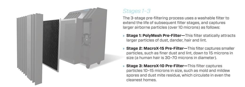 Stage 1-3 filtration